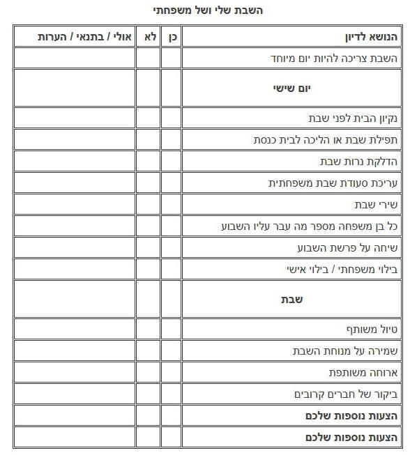 טבלה לכיכר השבת